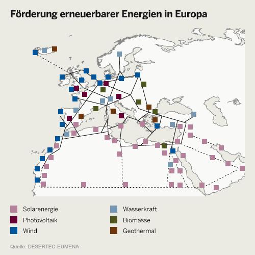 Förderung erneuerbarer Energien in Europa. Quelle: bdew.