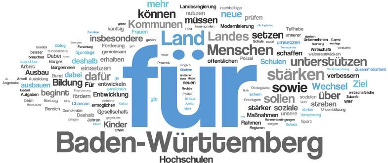 Die häufigsten Begriffe aus dem Koalitionsvertrag als Wort-Wolke.